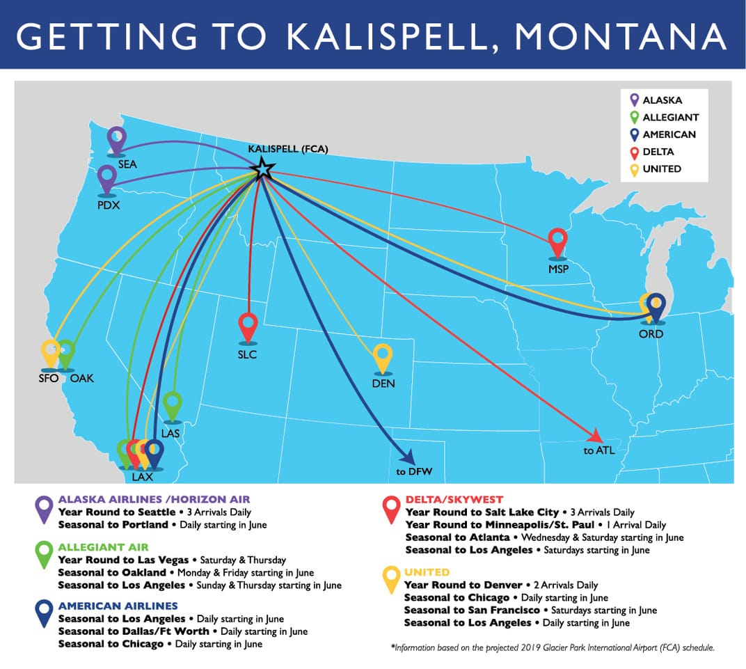 Getting Here - Discover Kalispell